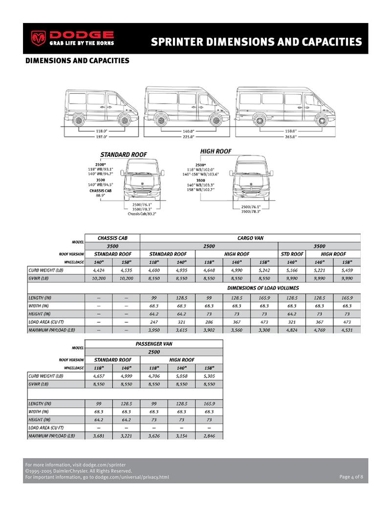 mercedes sprinter 311 lwb load dimensions. Black Bedroom Furniture Sets. Home Design Ideas